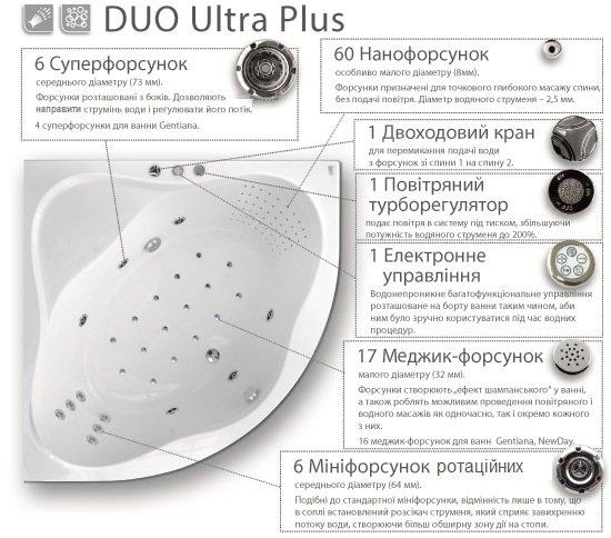 Масажна система Duo Ultra Plus - RAVAK ua ecae73cc1ecc9